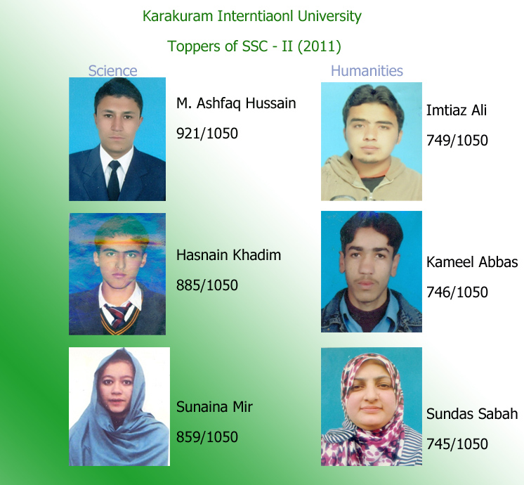 KIU announced Matric results