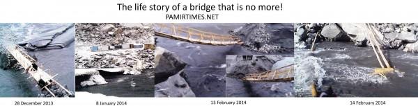 Gojal Bridge