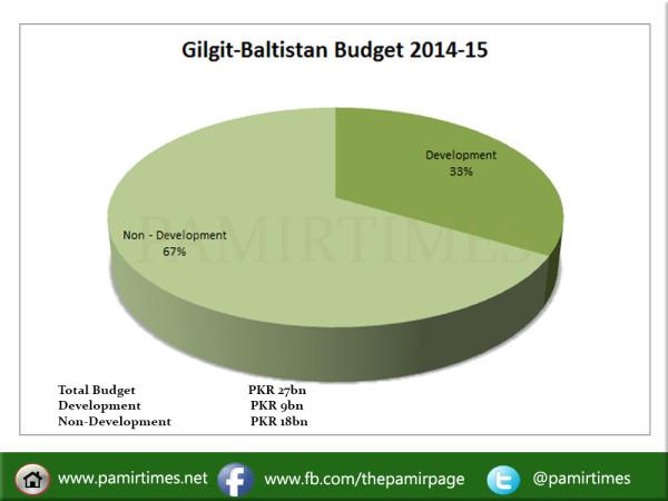 PT Infograph