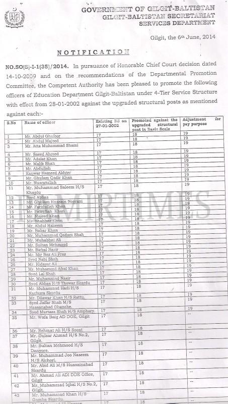 List of teacheers