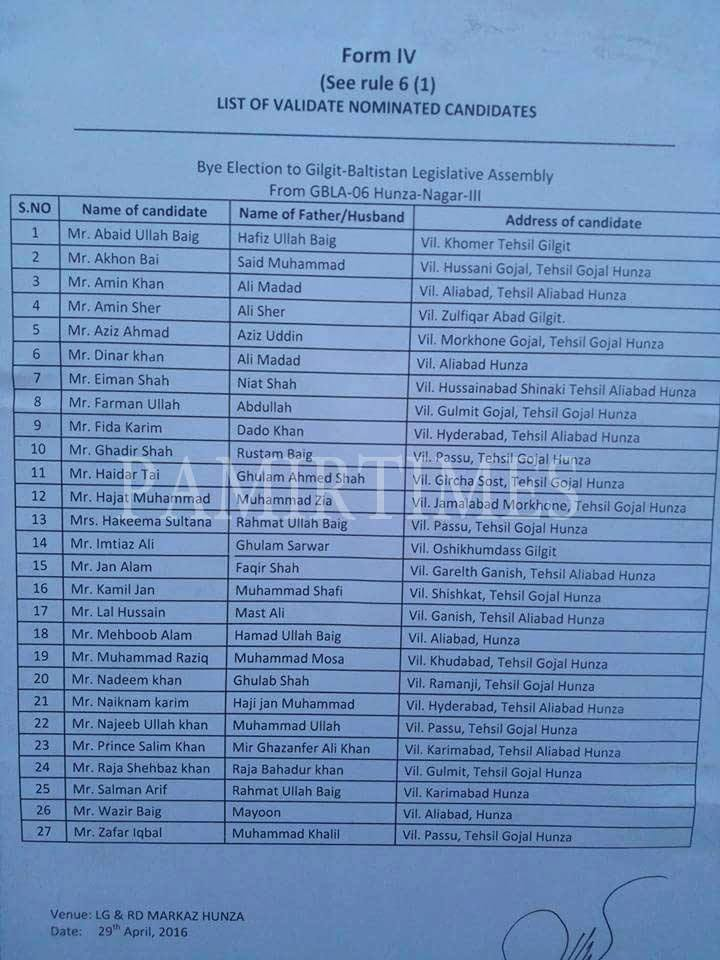 27 candidates submit papers for Hunza by-elections, Baba Jan's papers rejected