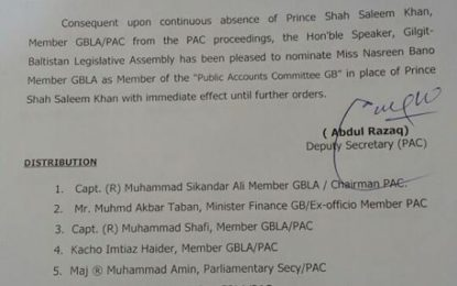Continuous Absences: Shah Salim Khan removed from Public Accounts Committee