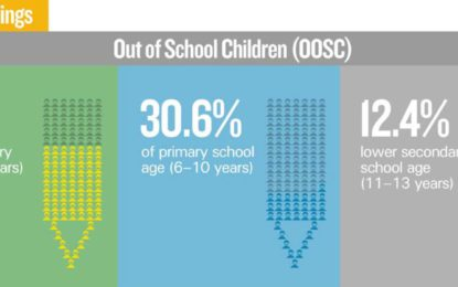 UNICEF report suggest customized strategy for out of school children in Diamer